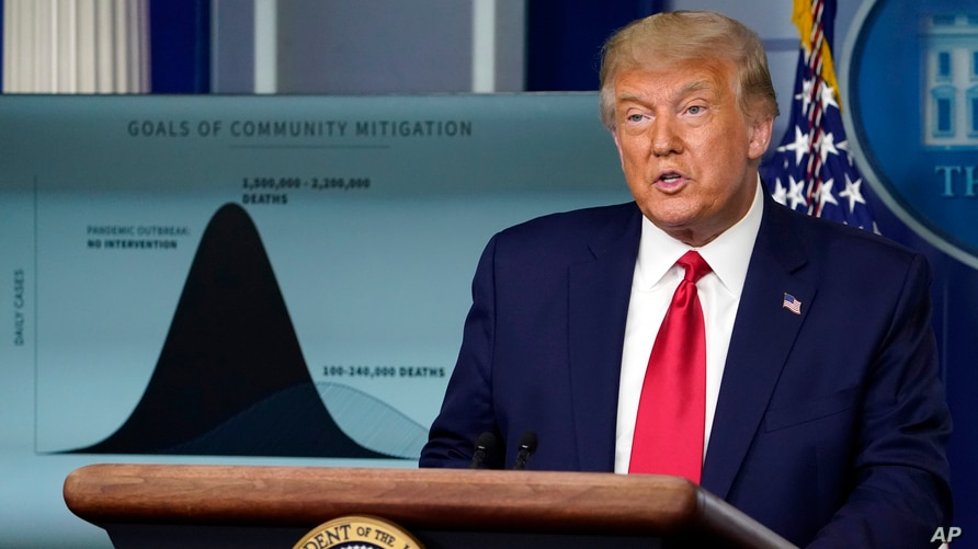 President Donald Trump speaks during a news conference at the White House, Wednesday, Sept. 16, 2020, in Washington. (AP Photo…